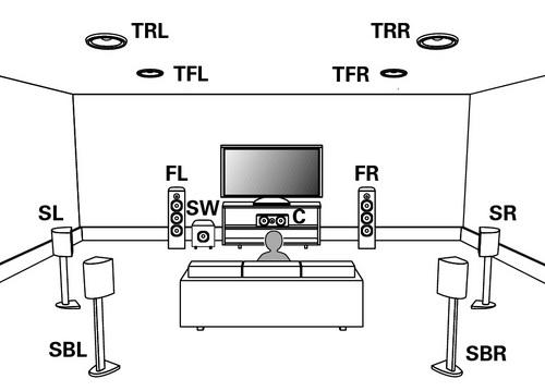 Dolby Atmos SP.jpg