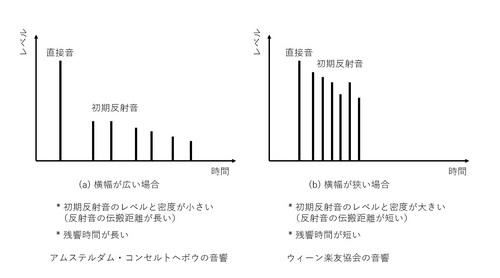 シューボックス音響スペクトラム.jpg