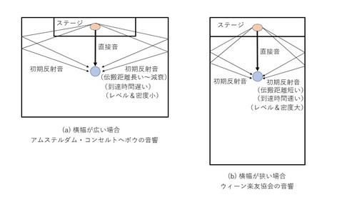 シューボックス音響ブロック図.jpg