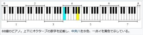 ピアノのラの音.jpg