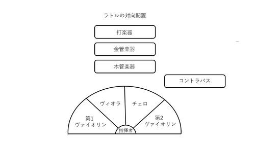ラトルの対向配置.jpg