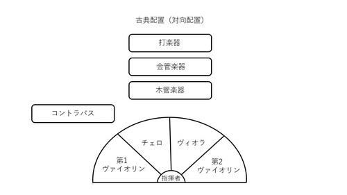 古典配置.jpg