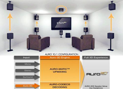audro-3d-audio-example-xxx-57f53c6f3df78c690ff74185[1].jpg