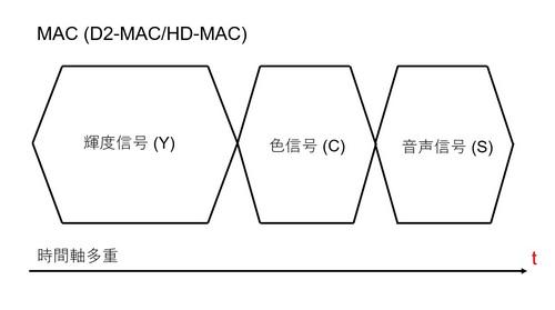 D2-MAC.jpg